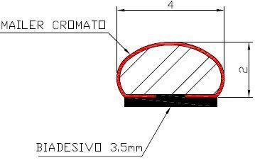 Art. 511C
