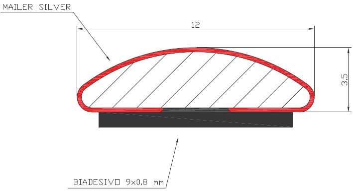 Art. 527C